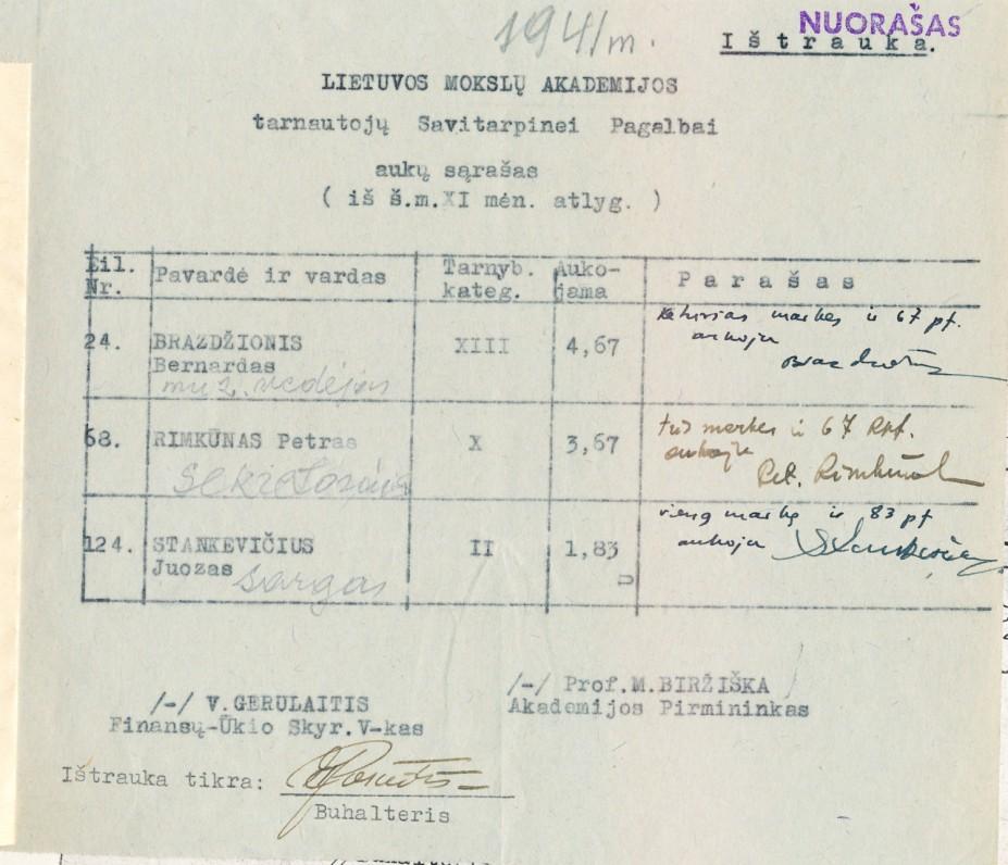 """Tarnautojų, aukojančių """"Savitarpinei pagalbai"""", sąrašas. 1941 m."""