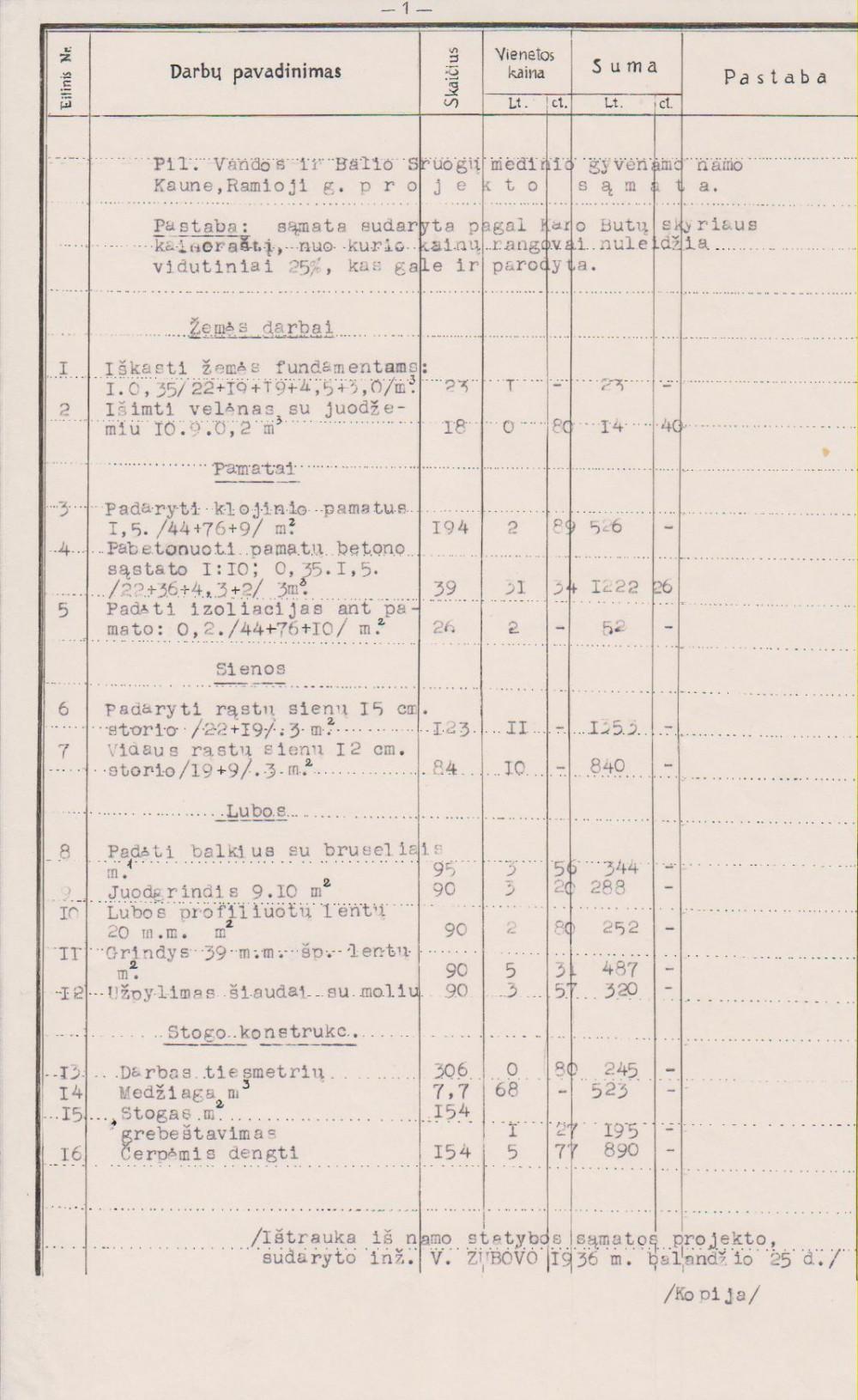 Namo projekto sąmata. Kaunas. 1936 04 25
