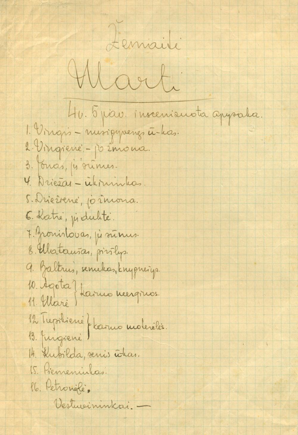 """V. Miliūno Žemaitės """"Marčios"""" inscenizacija. 1945 m."""