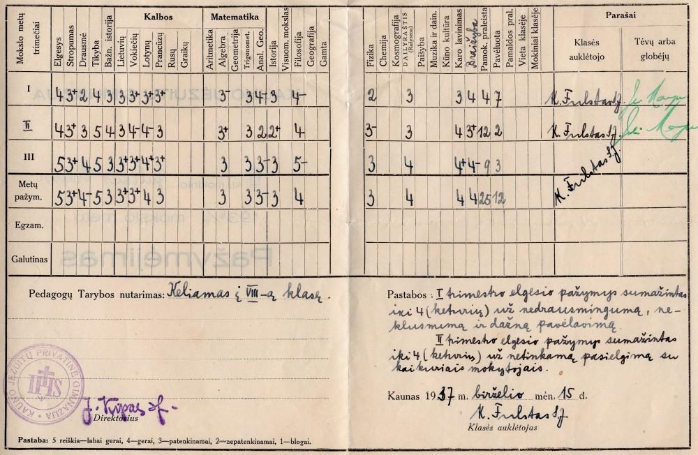 Jėzuitų gimnazijos 7 klasės baigimo pažymėjimas, išduotas Juliui Kaupui