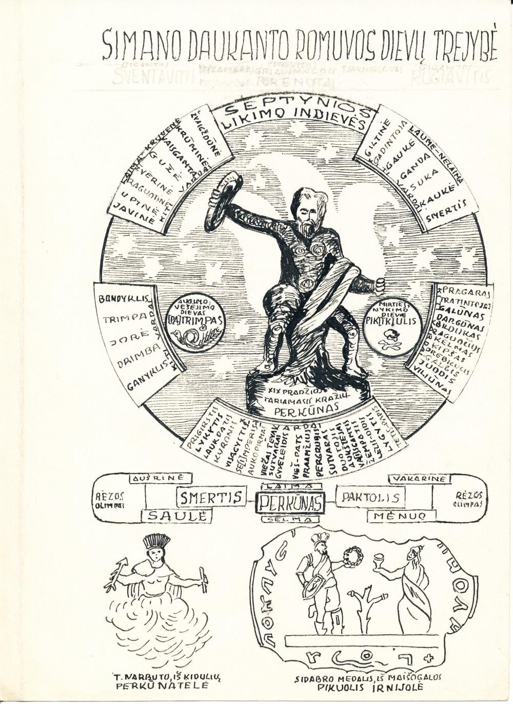 Rašytojo Viktoro Katiliaus piešinys. Simano Daukanto Romuvos Dievų trejybė. Apie 1960 m.