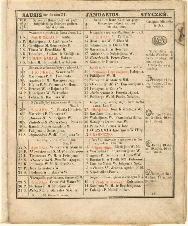 1856 m. L. Ivinskio kalendoriaus sausio mėnuo